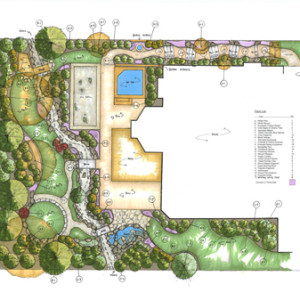 Prominent Builders Sitework and Landscapes